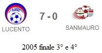 20180121finali2005terzoquarto